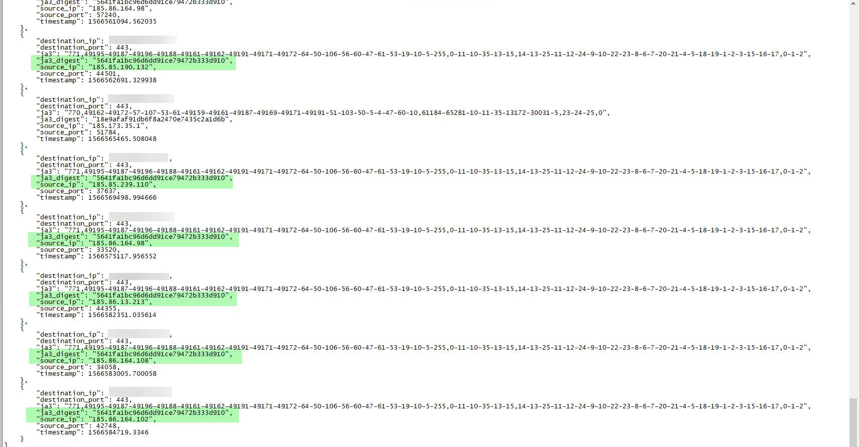 TLS Fingerprint
