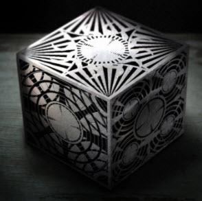 Pandora'nın Kutusu Nasıl Açılır ?